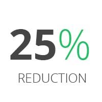 25% Thin Test